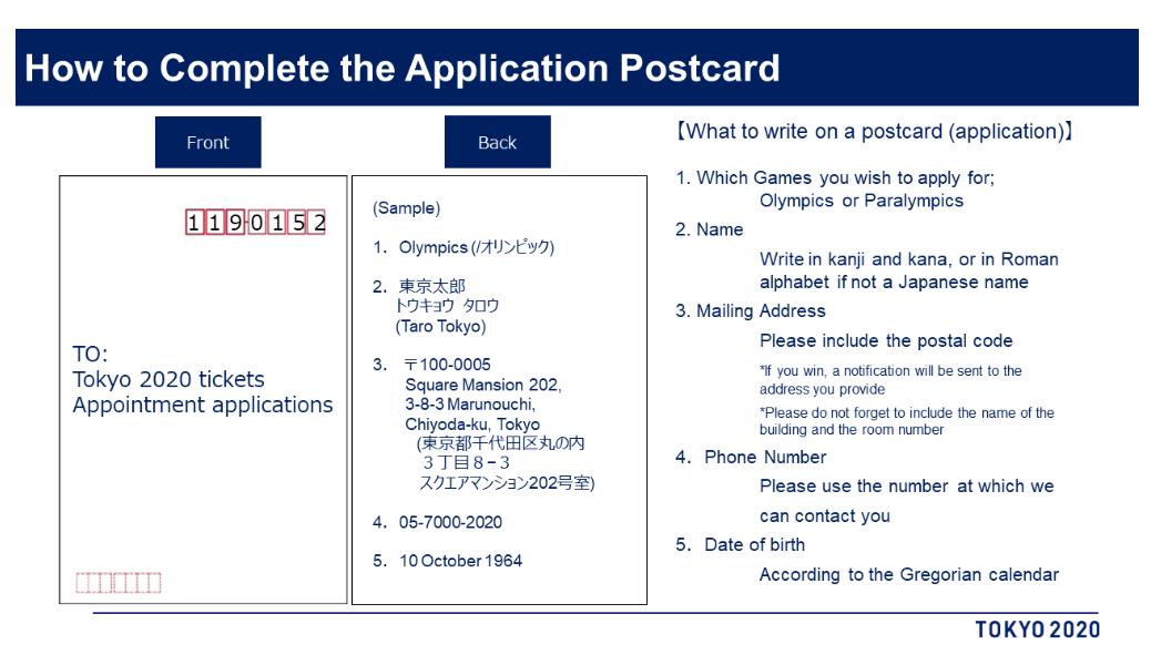 Fans can enter the lottery by sending in a postcard with their details ©Tokyo 2020