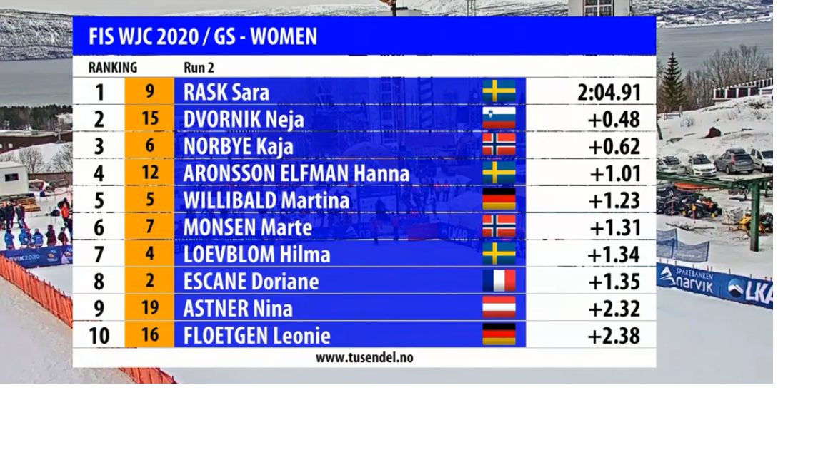 Sara Rask was a definitive winner in the women's giant slalom as three Swedes made up the top 10 ©FIS