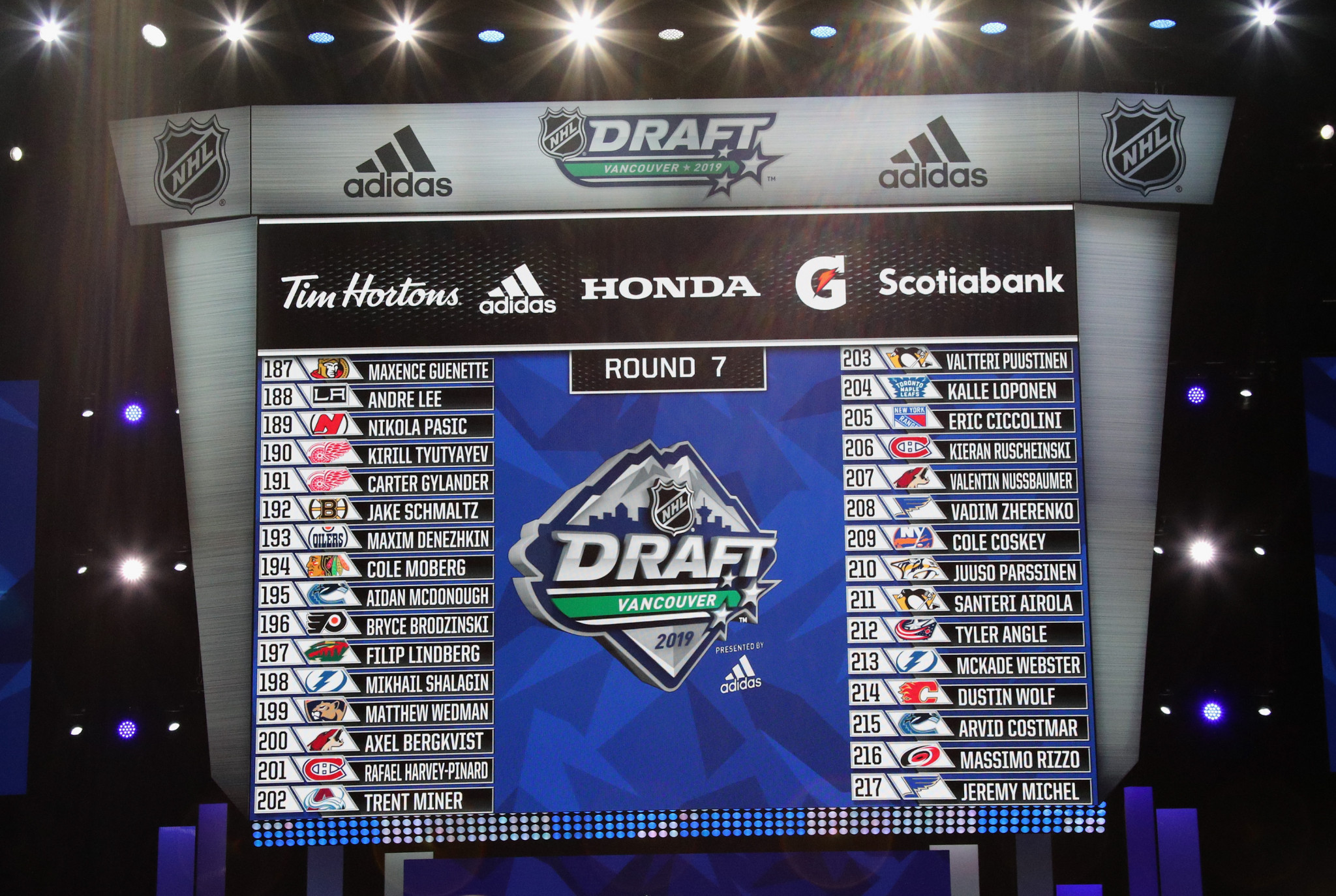 The NHL Draft has been postponed due to coronavirus ©Getty Images