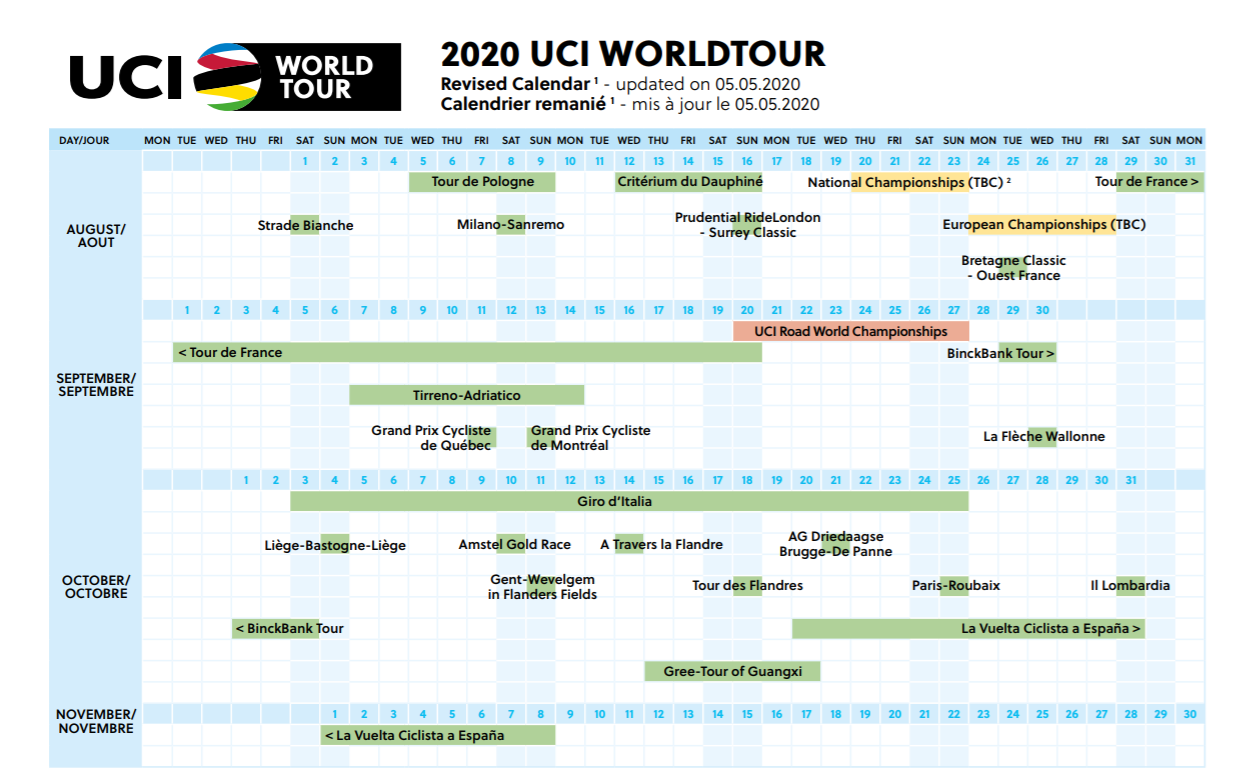 The men's WorldTour calendar includes the three Grand Tours and five monument races ©UCI