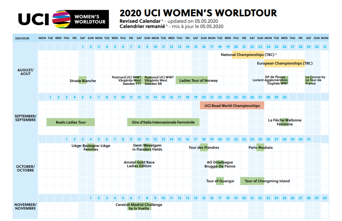 A total of 18 events feature on the women's WorldTour calendar ©UCI