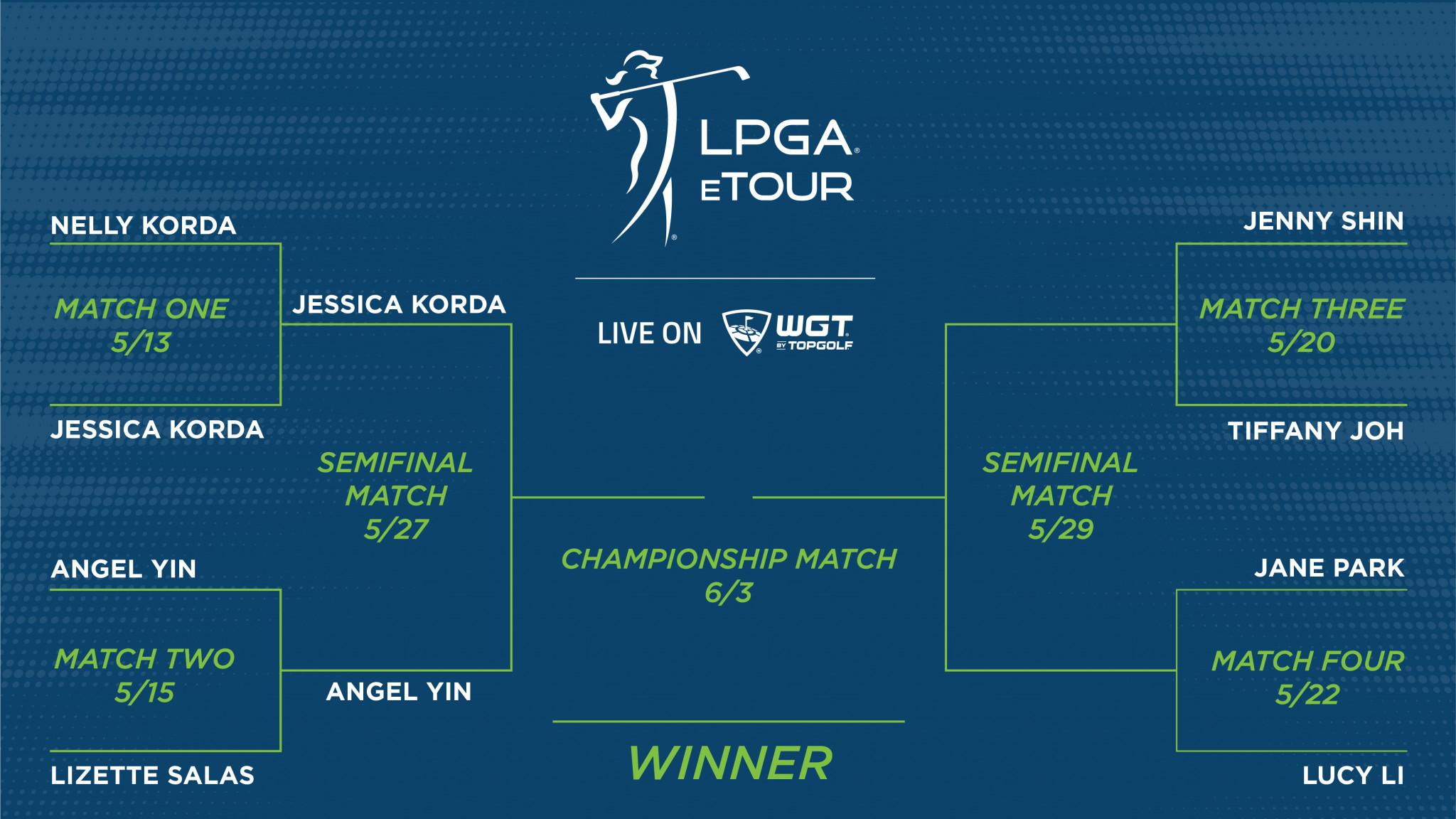 LPGA launches eTour Live esports competition