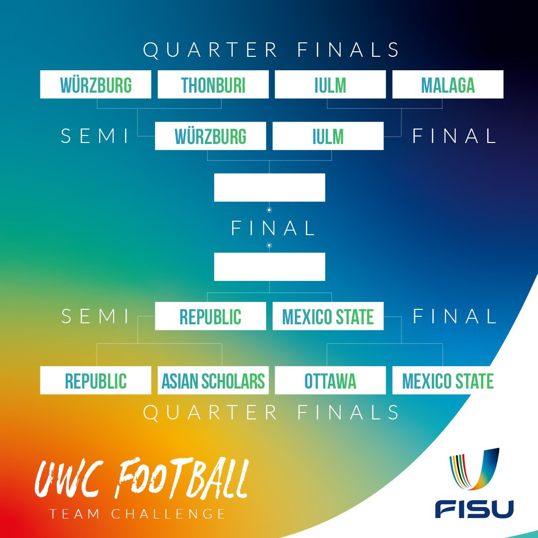 University World Cup Football reaches semi-finals for digital edition