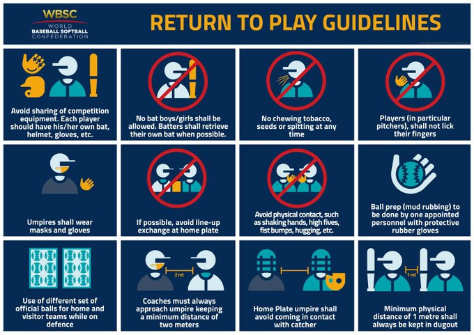 WBSC publish guidelines for safe return of baseball and softball