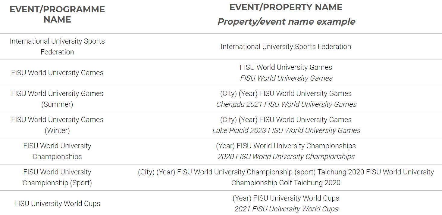 FISU renamed the Universiades as the World University Games earlier this year ©FISU