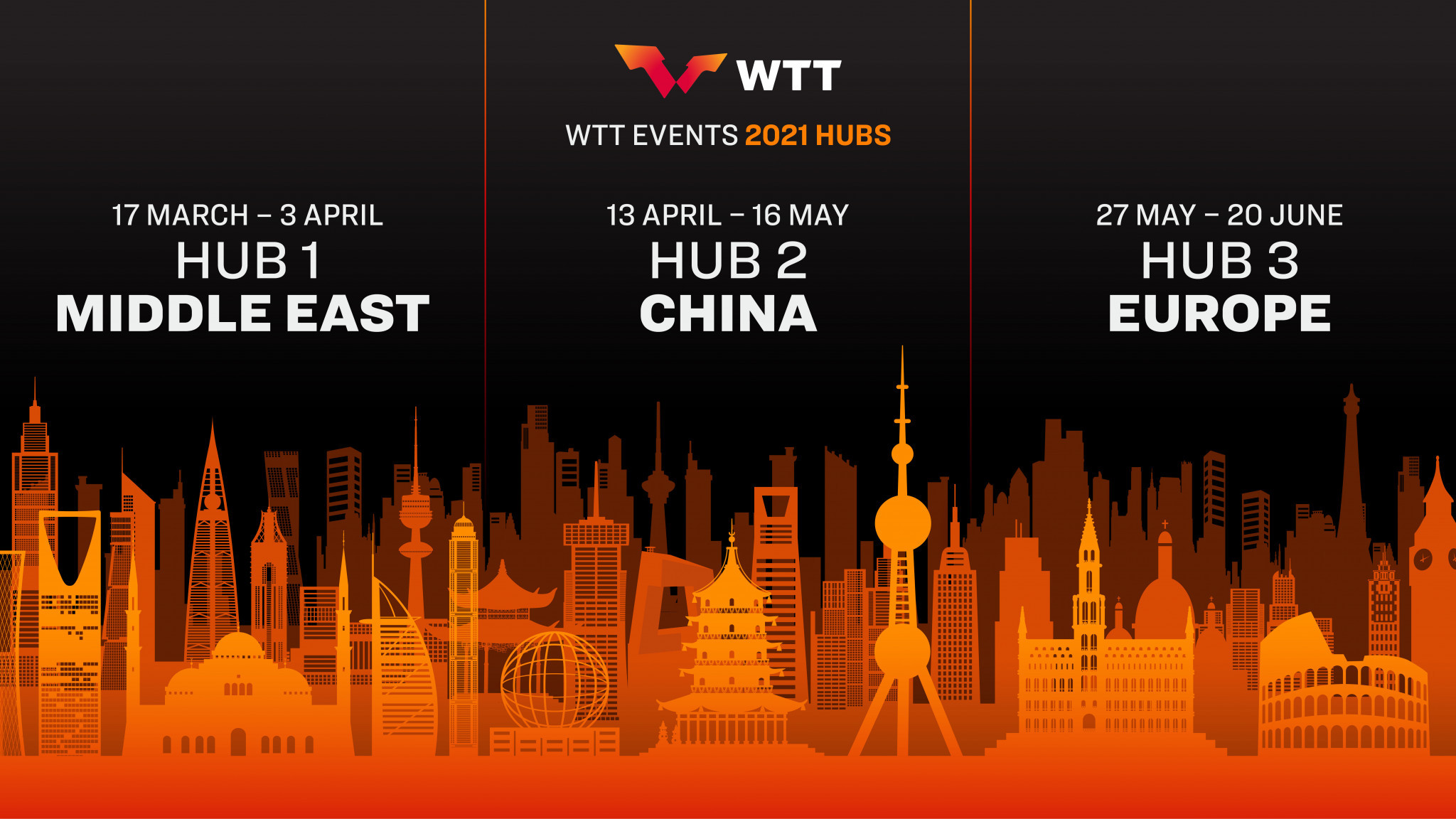 World Table Tennis hubs will be in the Middle East, China and Europe ©WTT