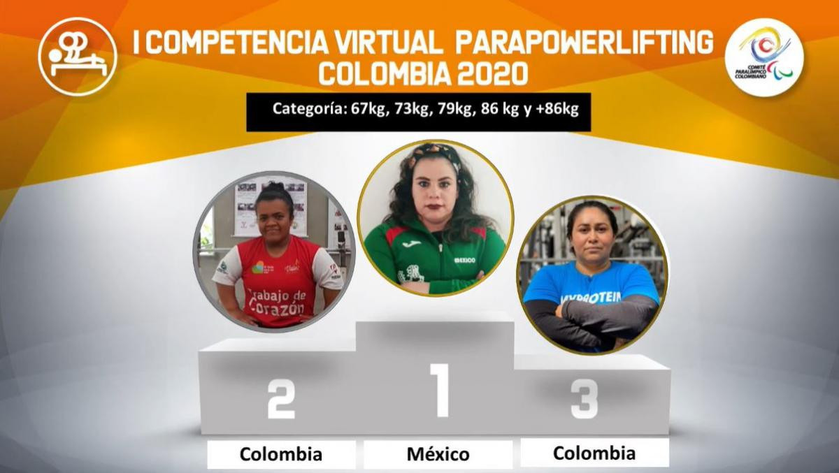 Paralympic champion Perez among competitors in virtual Para powerlifting event
