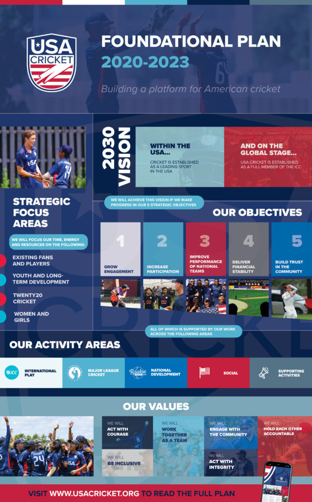 USA Cricket launches plan to make country leading nation in the sport within next 10 years