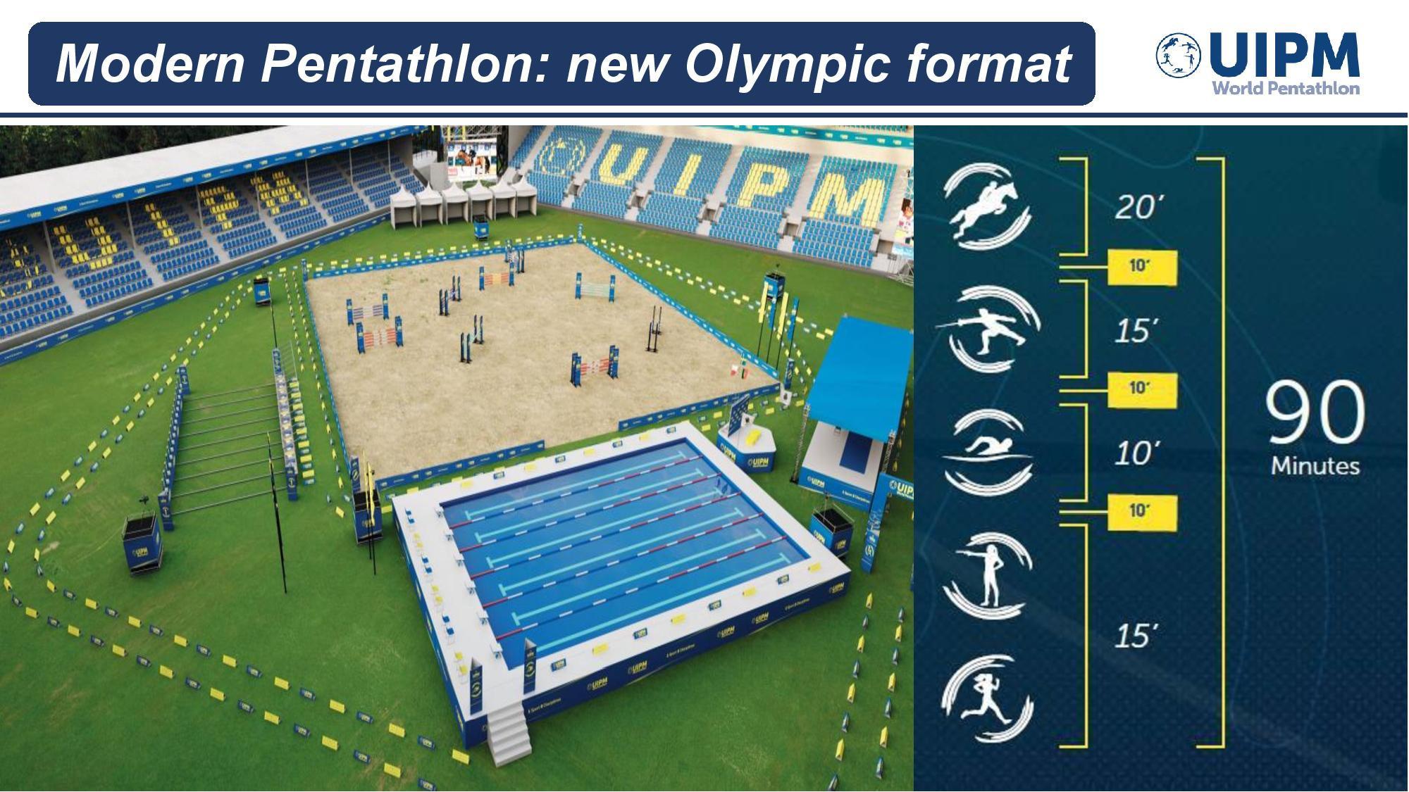 Modern pentathlon's proposed new field of play for Paris 2024 ©UIPM