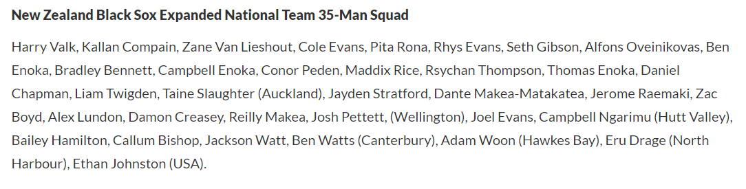 The 35-man squad will attend a training camp in January ©WBSC