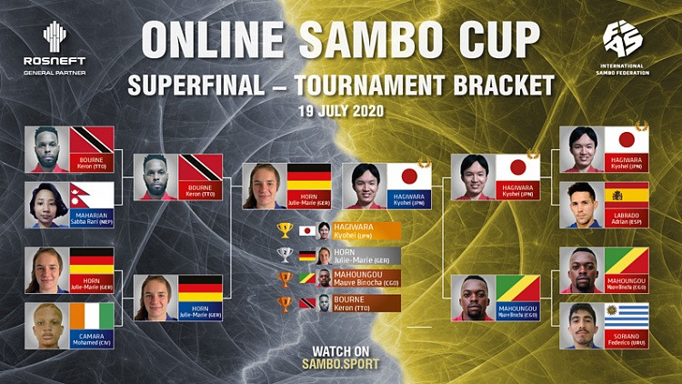 Japanese sambist Kyohei Hagiwara won the FIAS Online Sambo Cup in July ©FIAS