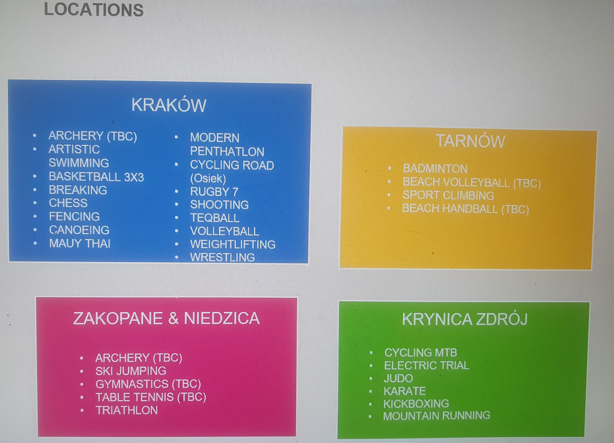 The Polish Olympic Committee published a list of sports and their locations at the Games ©Polish Olympic Committee