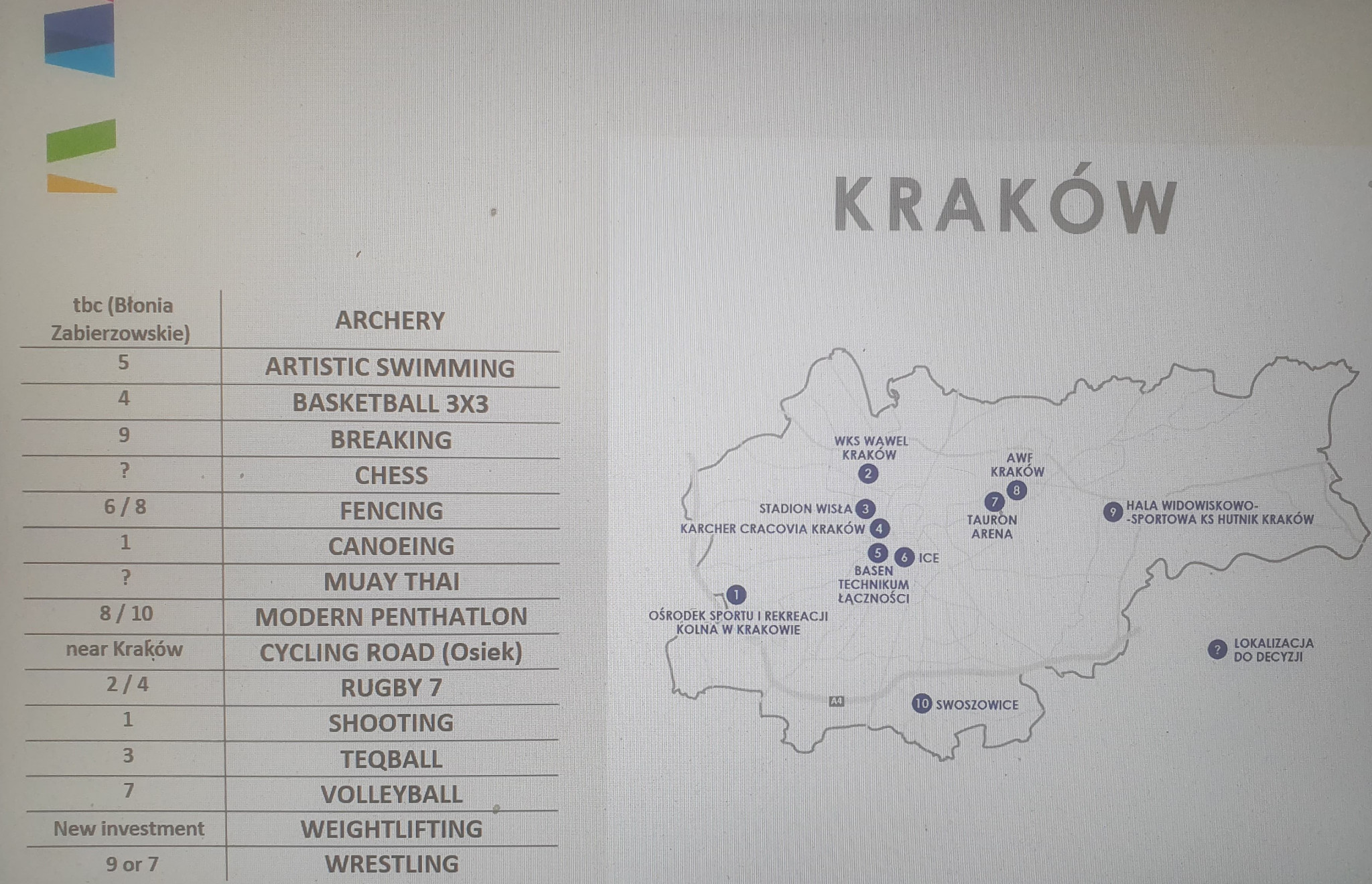 Krakow is expected to host the majority of events at the Games ©Polish Olympic Committee