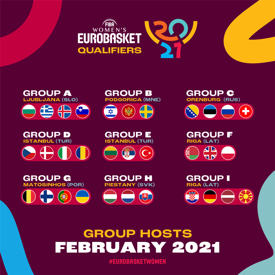 Hosts for the Women's EuroBasket qualifiers were confirmed by FIBA ©FIBA