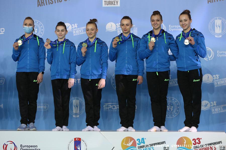 Ukraine edge out Romania for European Women's Artistic Gymnastics team gold
