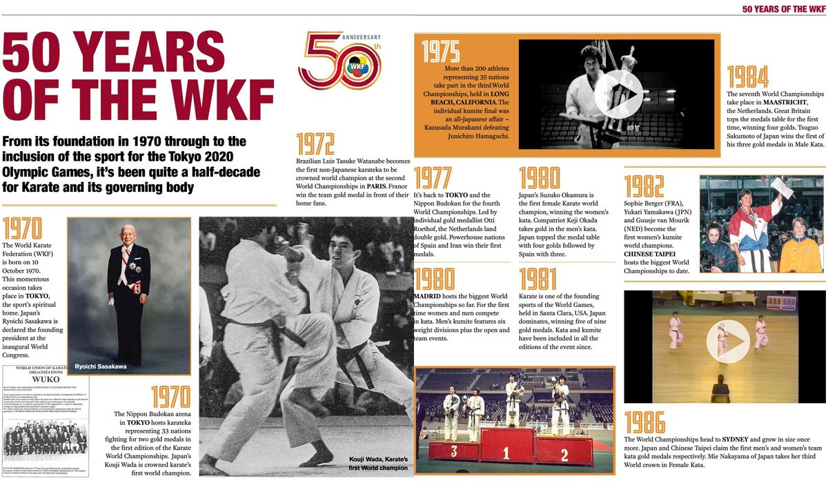 World Karate Federation publishes commemorative magazine to mark 50th anniversary