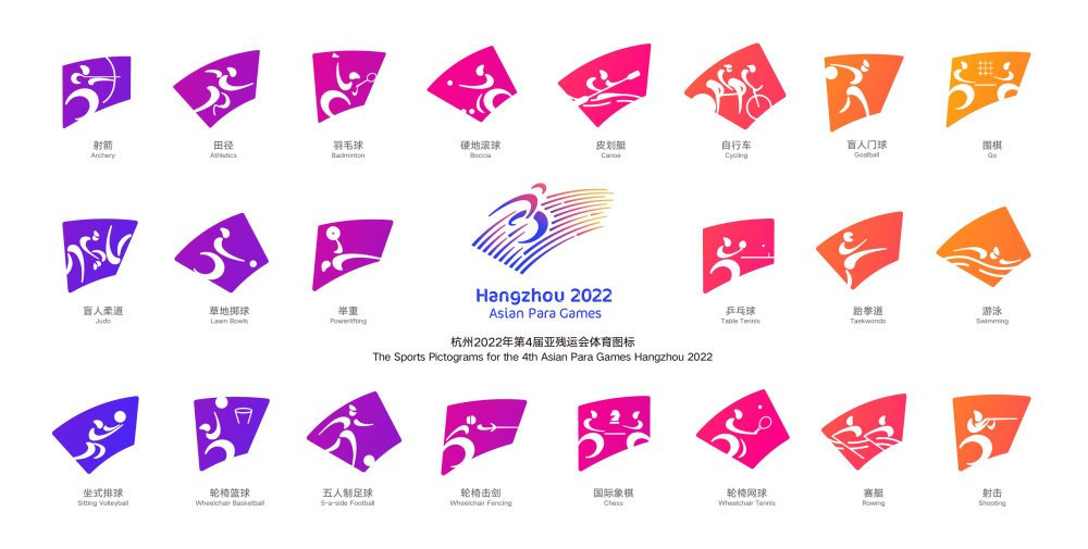 Pictograms revealed for Hangzhou 2022 Asian Para Games