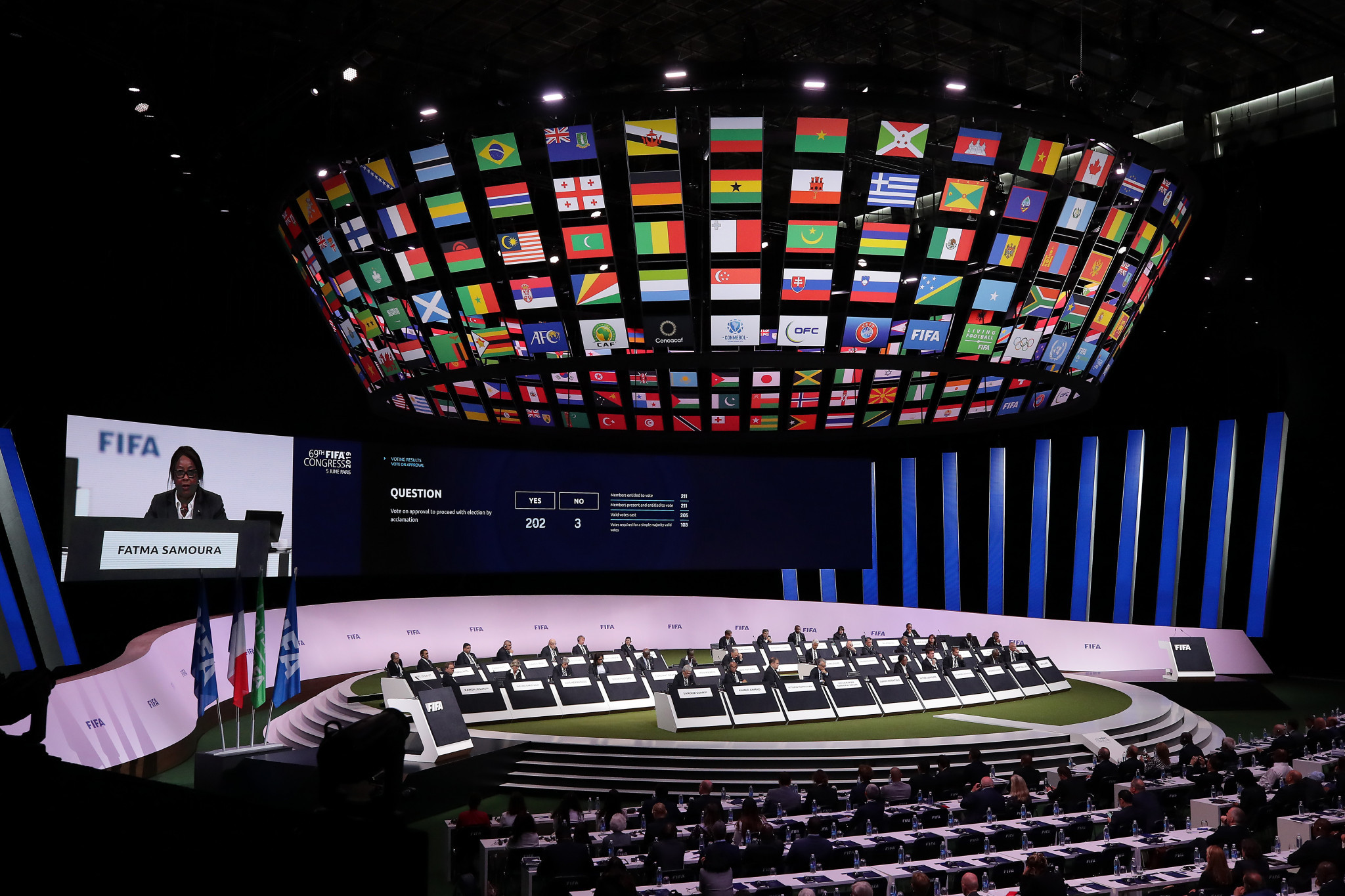 FIFA will not say which national bodies it has lent money too under its COVID-19 relief plan ©Getty Images