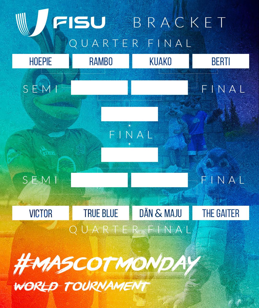 FISU's #MascotMonday contest returns with mascots from individual universities