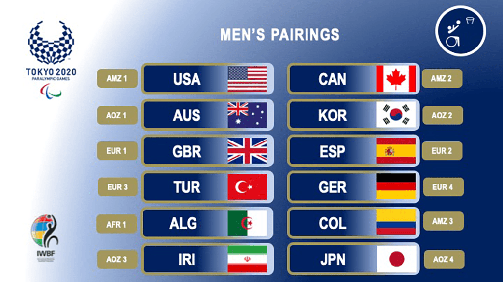The IWBF has published the seedings and pairings for the May 12 draw ©IWBF