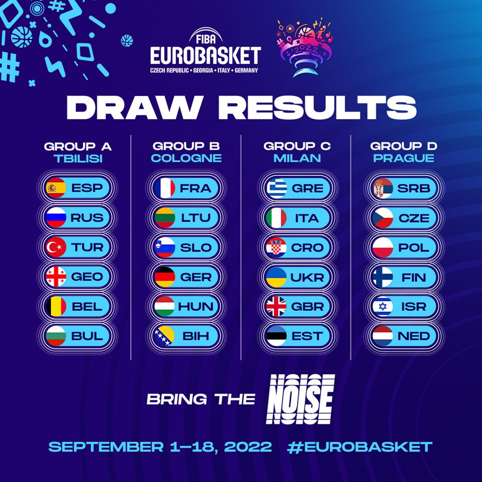 The EuroBasket 2022 draw has been made ©FIBA