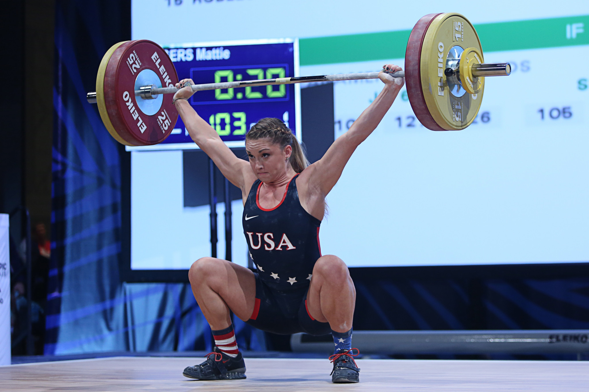 USA Weightlifting announces Tokyo 2020 training camp based in Hawaii