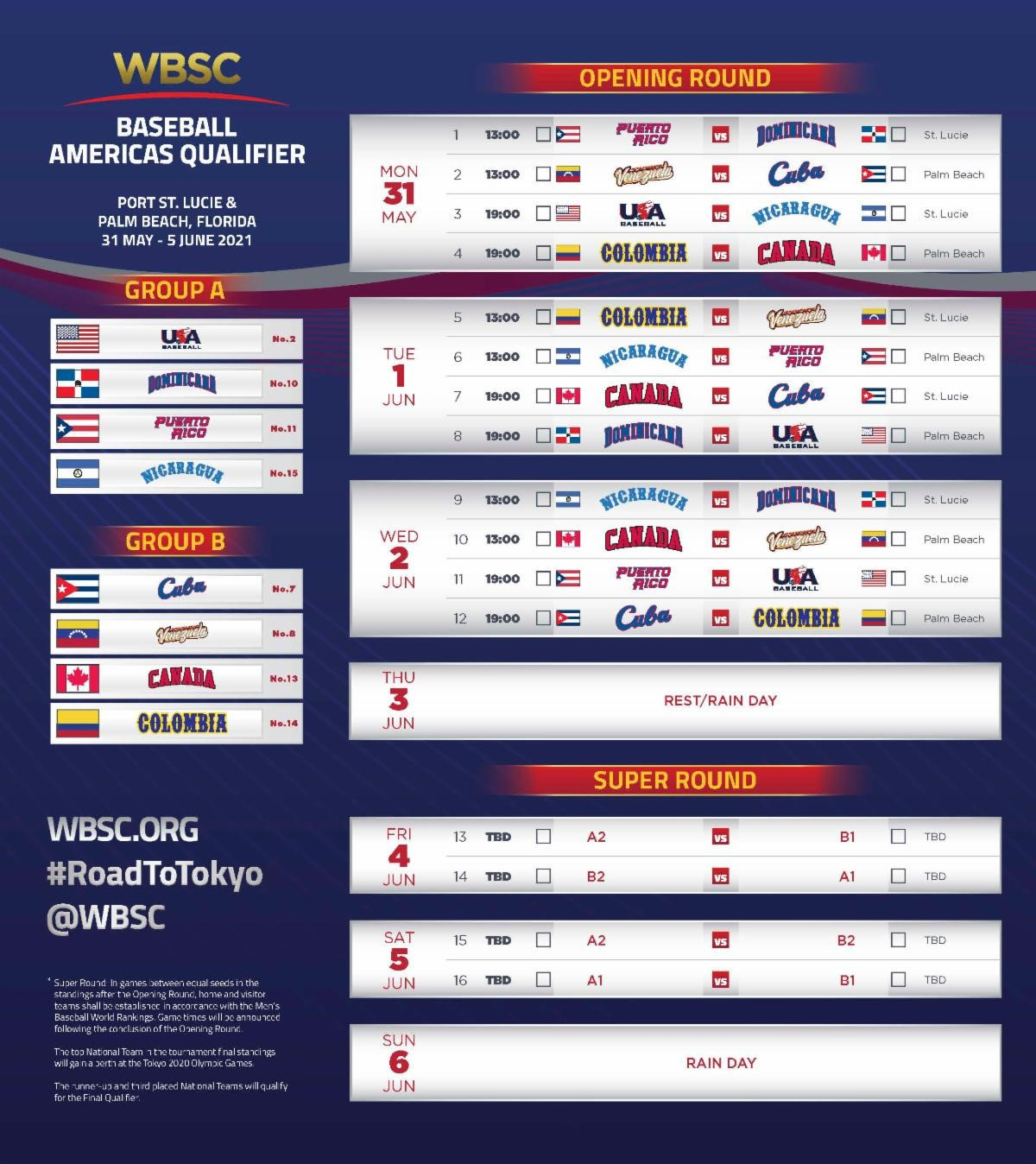 Eight countries will battle for one Tokyo 2020 space in Florida ©WBSC