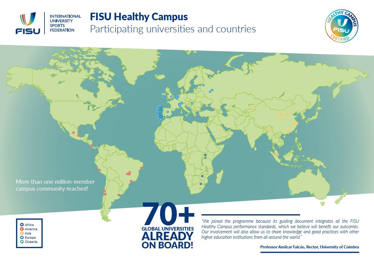 More than 70 universities had signed-up for FISU Healthy Campus, one year after its launch ©FISU