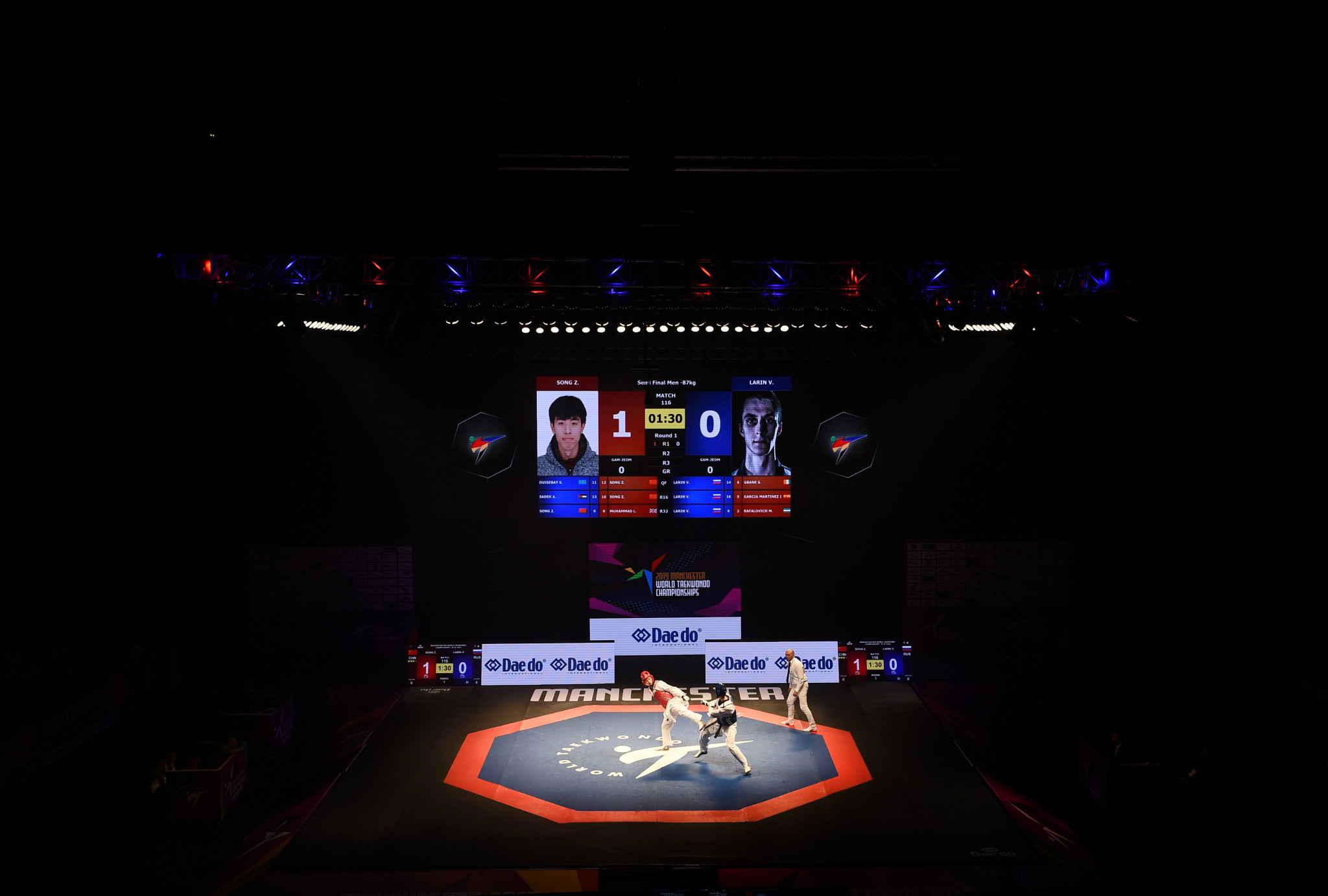World Taekwondo invites applications for Presidential election