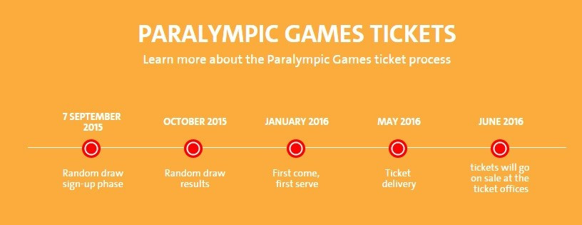 Rio 2016 have announced ticket prices and the timeline for purchasing them for the Paralympic Games next year