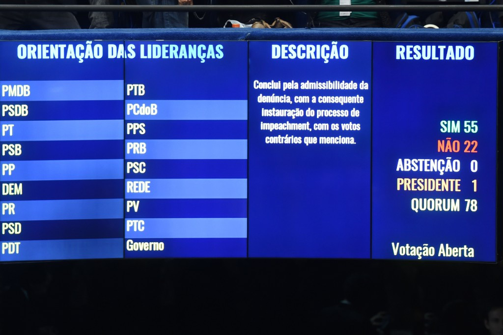 A screen shows the results of the impeachment vote