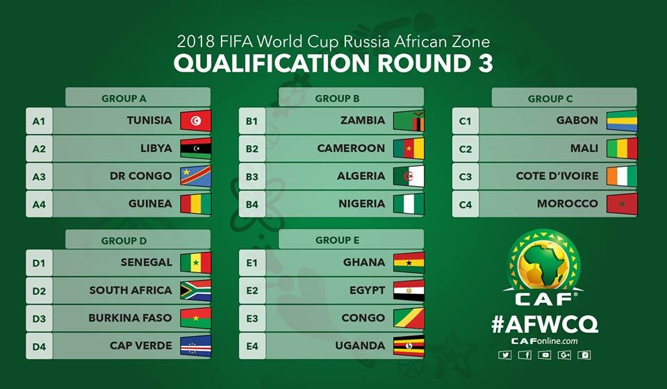 World Cup 2018 Groups Games