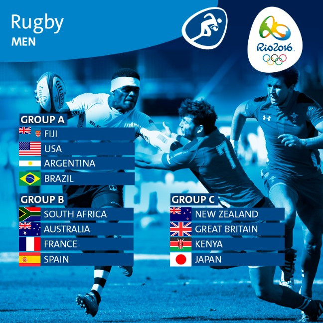 The establishment of rugby sevens for men and women at the Rio 2016 Olympics represented a huge step forward for the game - and created an ideal pathway for its further development ©Rio 2016