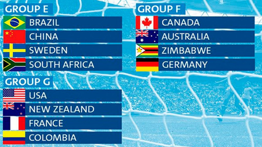 The women's football tournament at Rio 2016 has been split into three groups of four ©Rio 2016