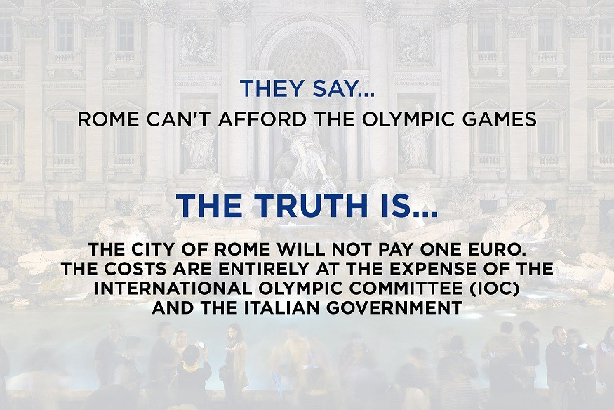 Rome 2024 have actively aimed to dispel arguments made by Virginia Raggi with a series of graphics ©Rome 2024