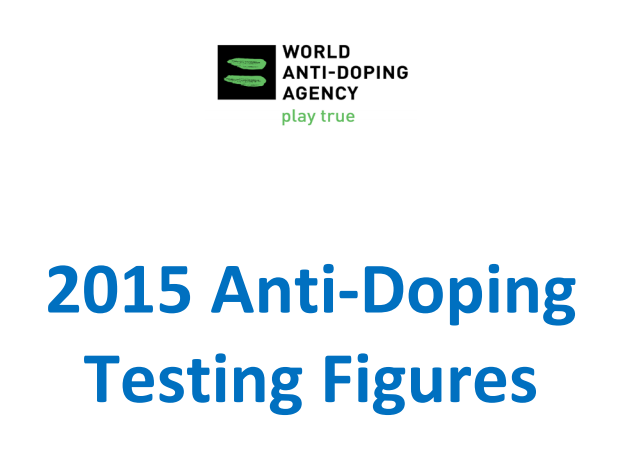 A WADA report has been released outlining the numbers of tests conducted in 2015 ©WADA