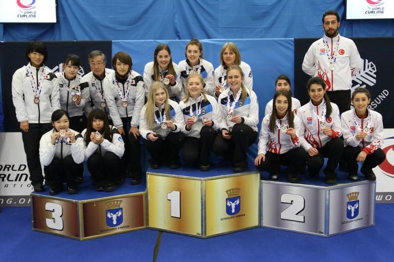 China and Scotland both beat Turkey to clam World Junior-B Curling Championship spoils