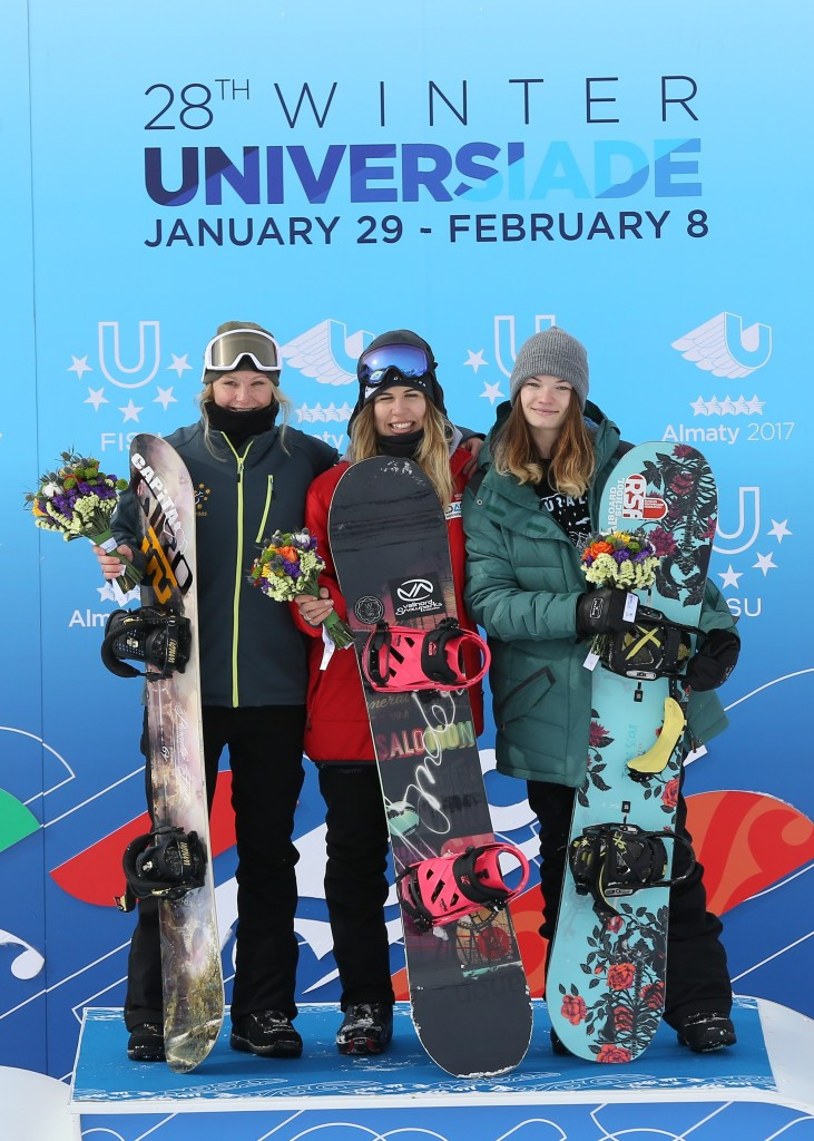 Poland's Rusin superior in women's slopestyle at 2017 Winter Universiade