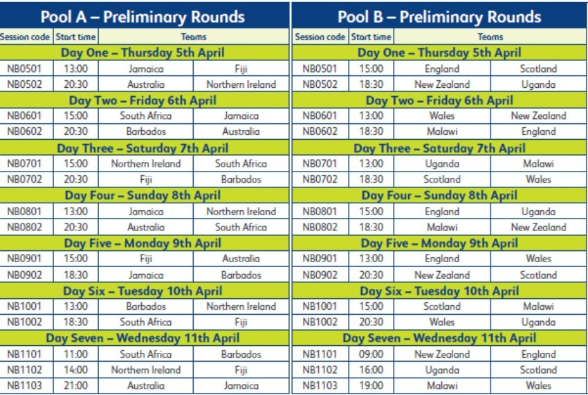 Gold Coast 2018 have confirmed the schedule for the preliminary competition next year ©Gold Coast 2018