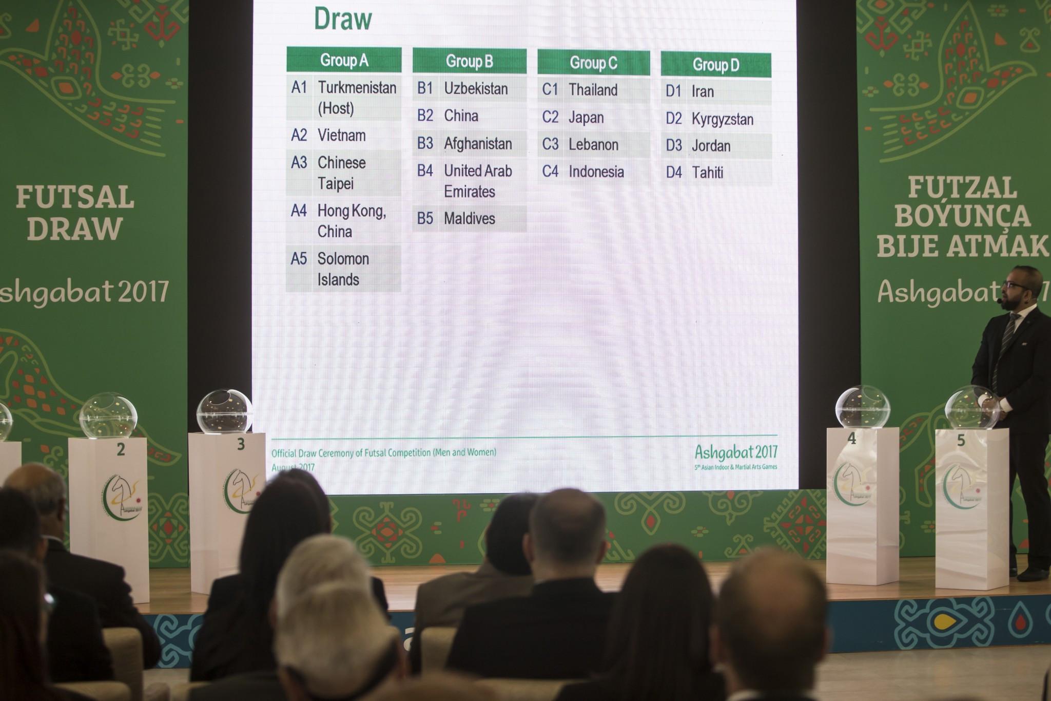 Asian champions Iran drawn in Group D for futsal tournament at Ashgabat 2017