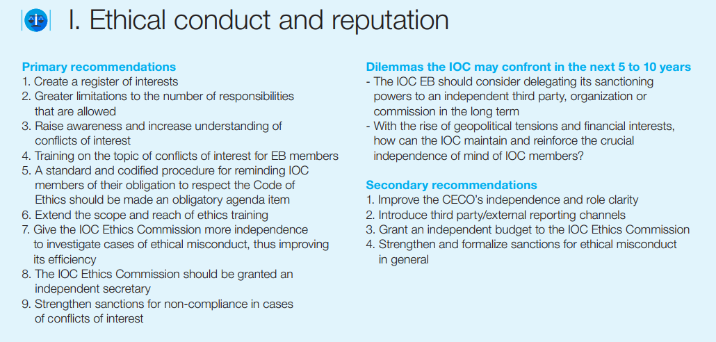 Recommendations made by the IMD Business School as to how the IOC could improve their ethical conduct were published in July but many have so far still to be acted upon ©IMD Business School