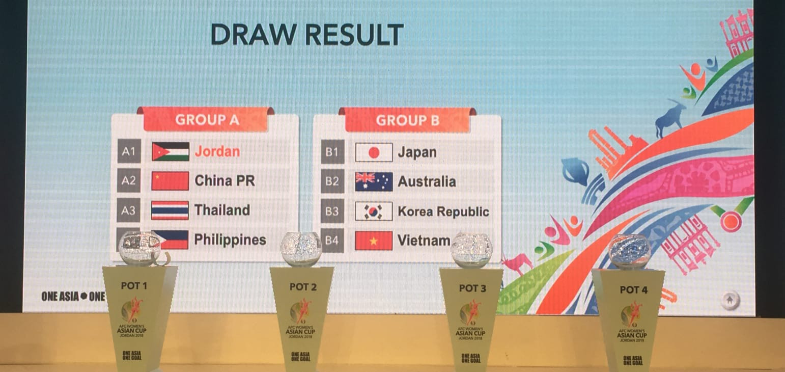 Holders Japan to meet Australia in group stage at AFC Women's Asian Cup