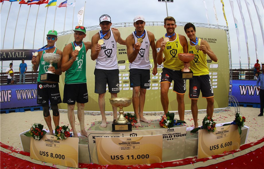 Polish pair triumph at FIVB Beach World Tour in Kish Island